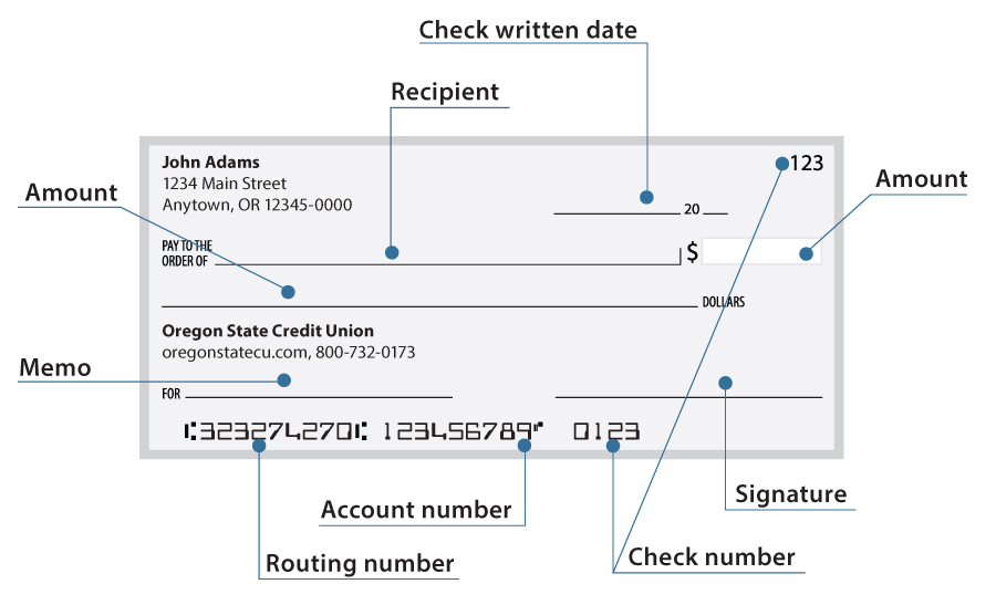 Check diagram with routing number